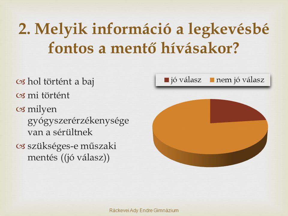 2. Melyik információ a legkevésbé fontos a mentő hívásakor