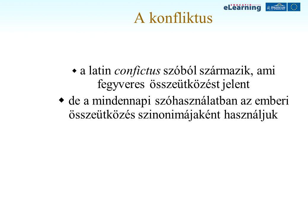 a latin confictus szóból származik, ami fegyveres összeütközést jelent