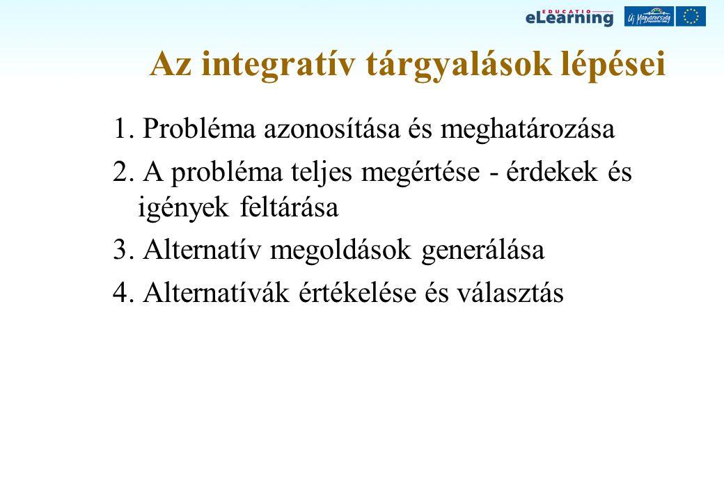 Az integratív tárgyalások lépései