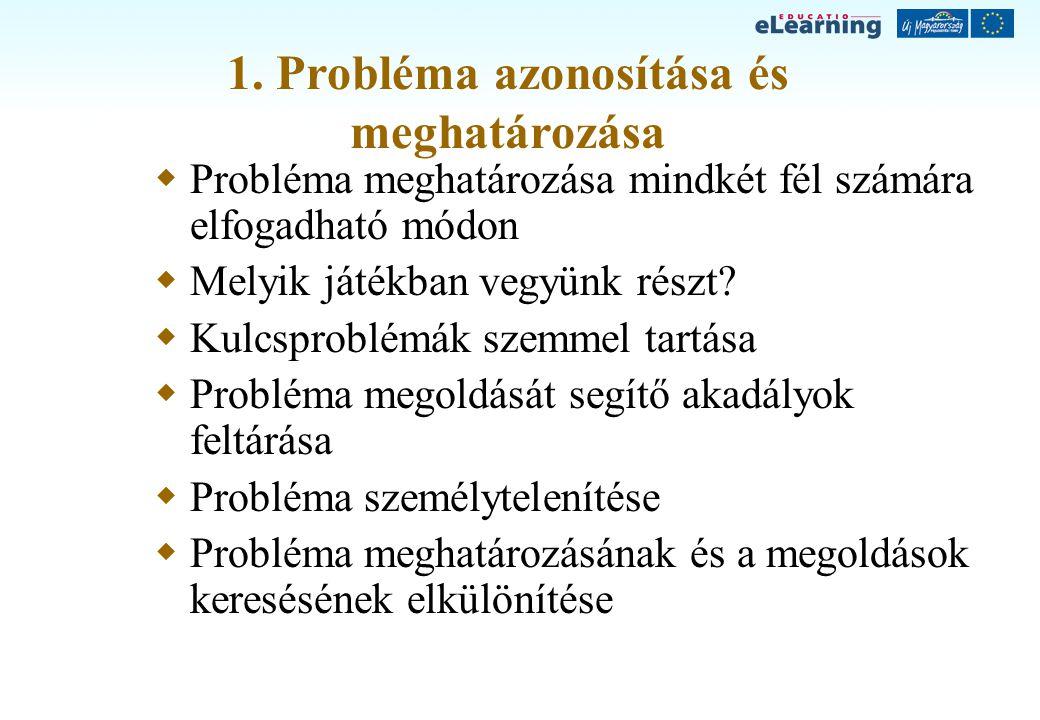 1. Probléma azonosítása és meghatározása