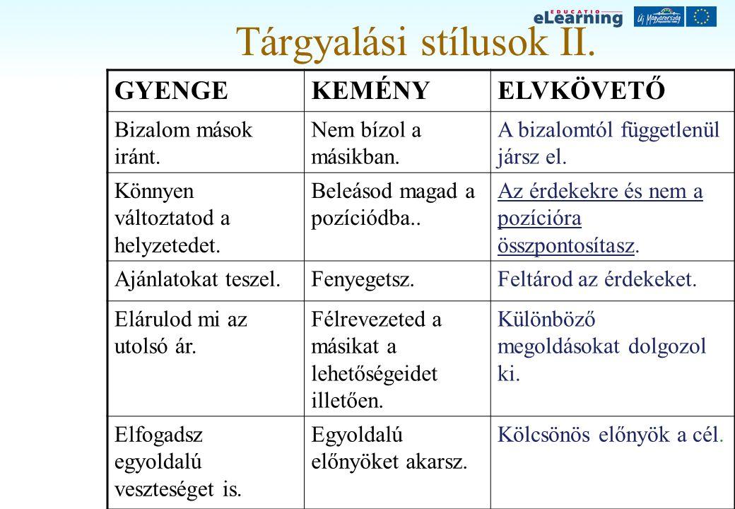 Tárgyalási stílusok II.
