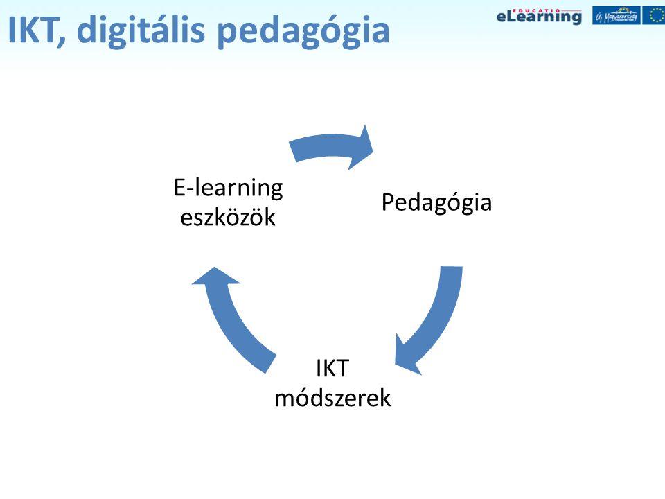 IKT, digitális pedagógia