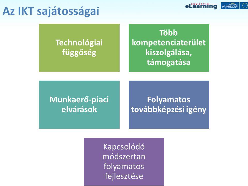 Az IKT sajátosságai Technológiai függőség