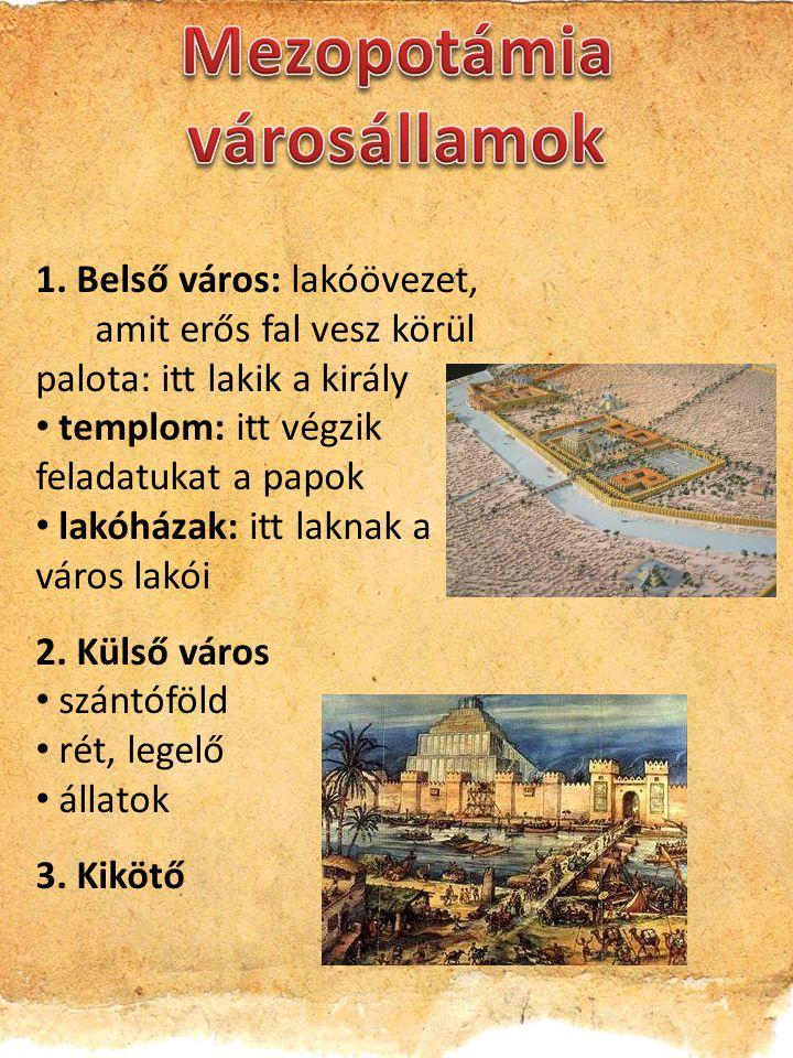 Mezopotámia városállamok