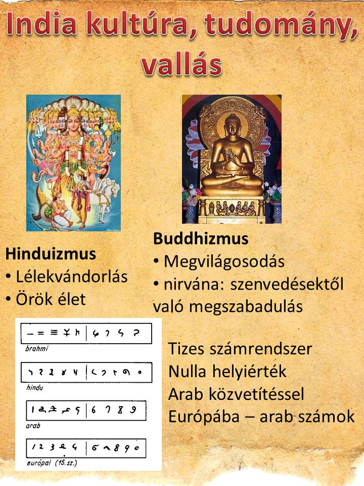 India kultúra, tudomány, vallás
