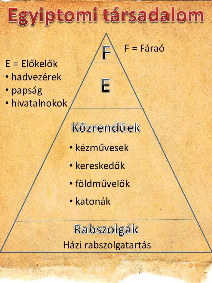 Egyiptomi társadalom F E
