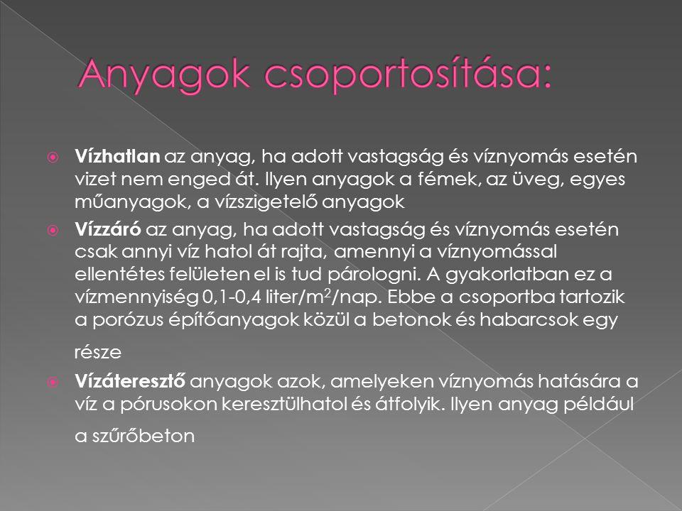Anyagok csoportosítása: