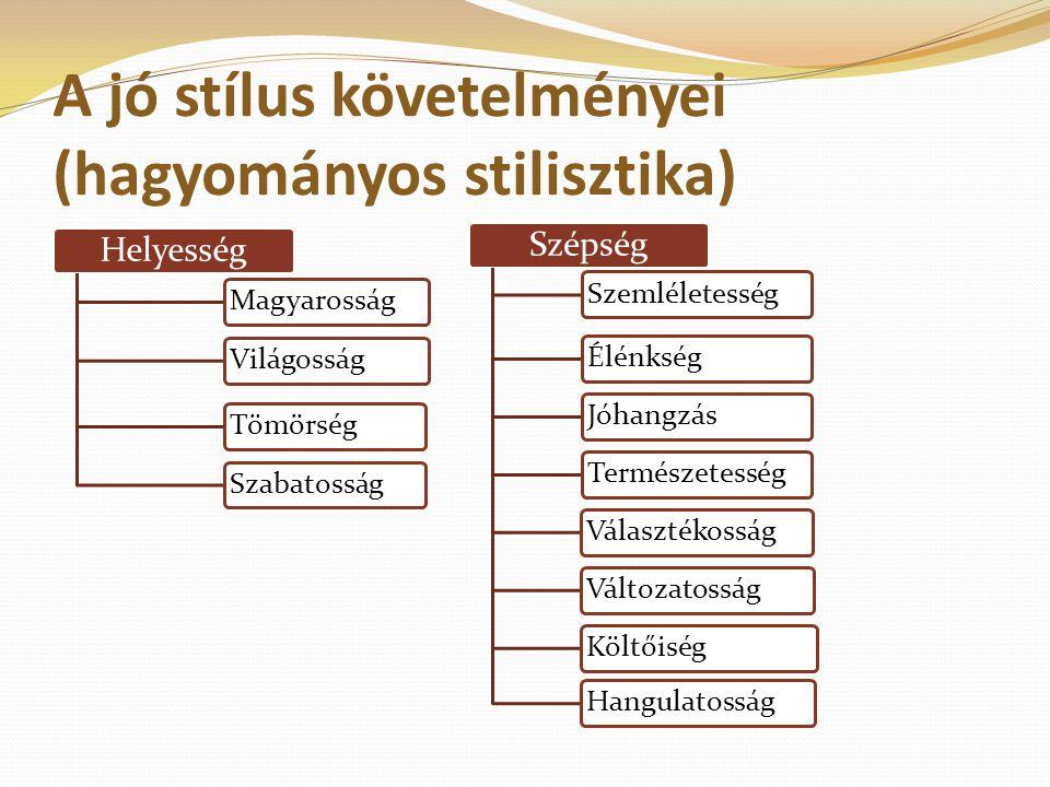 A jó stílus követelményei (hagyományos stilisztika)