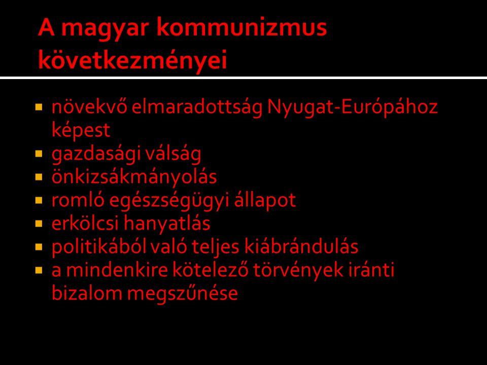 A magyar kommunizmus következményei