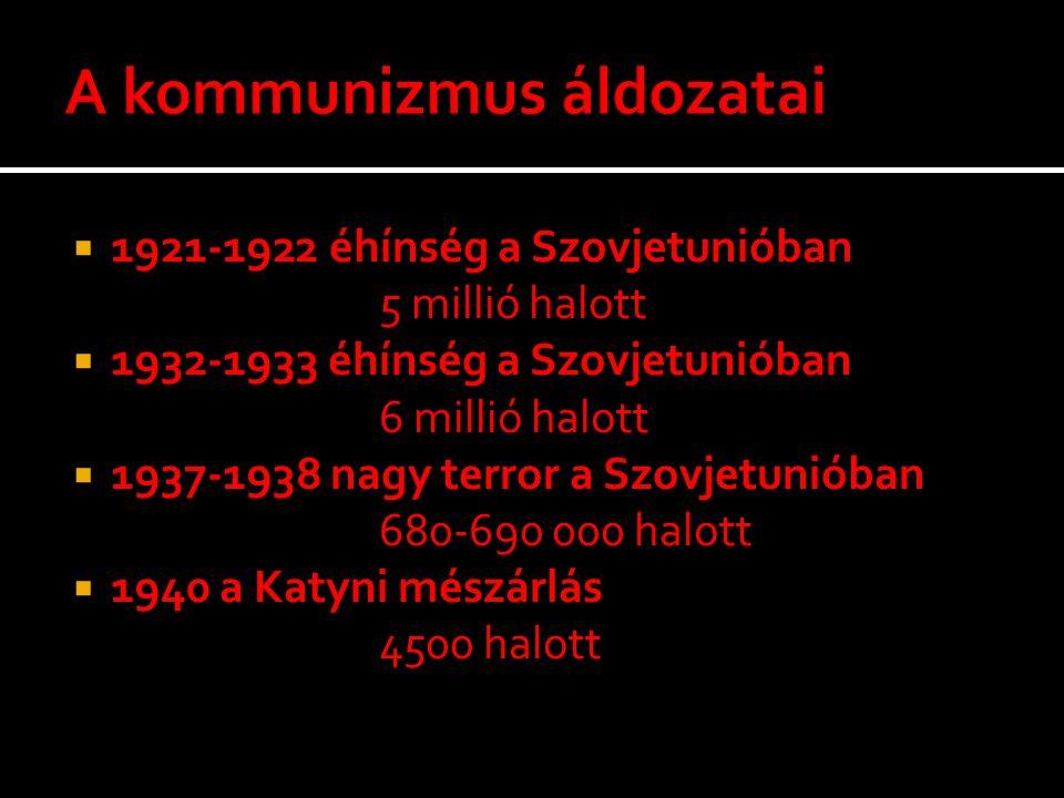 A kommunizmus áldozatai