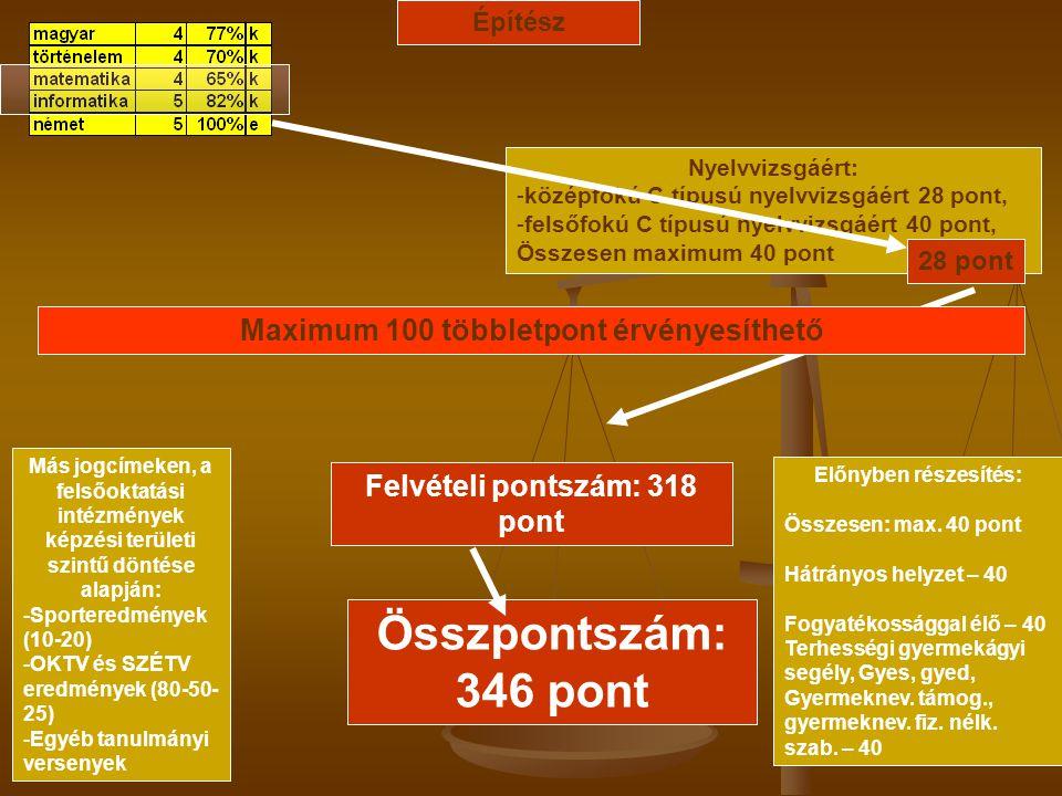 Maximum 100 többletpont érvényesíthető Felvételi pontszám: 318 pont