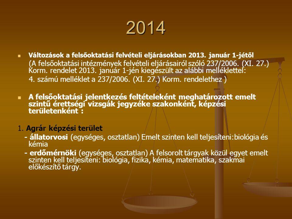 2014 Változások a felsőoktatási felvételi eljárásokban 2013. január 1-jétől.