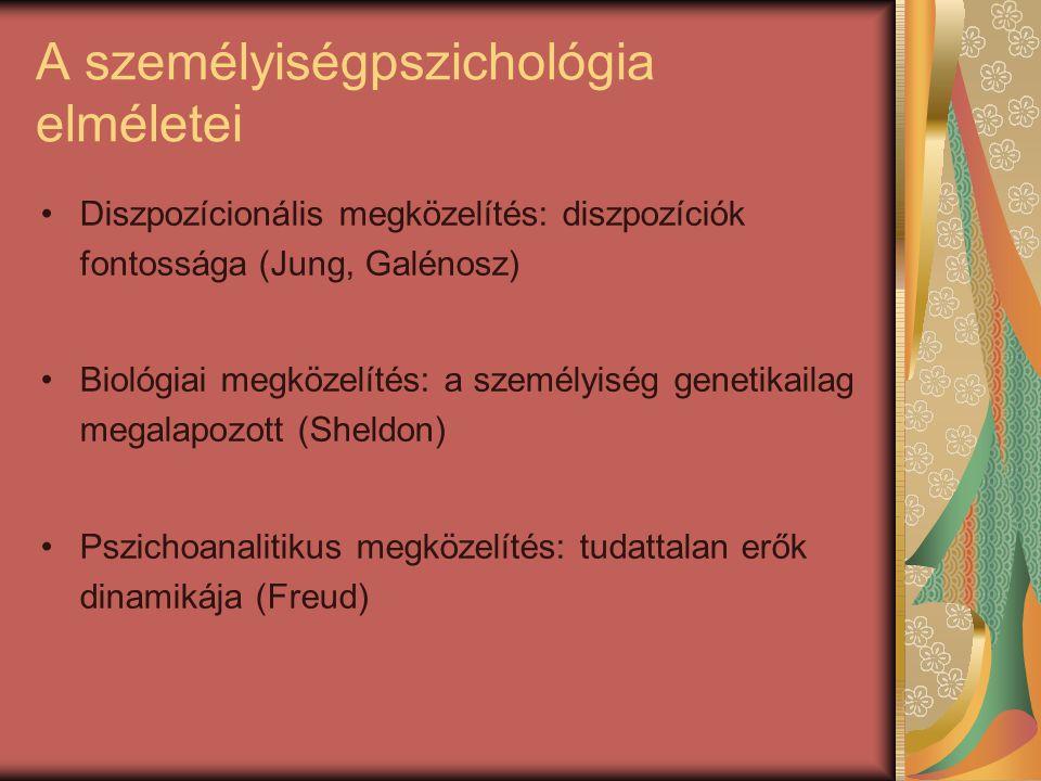 A személyiségpszichológia elméletei