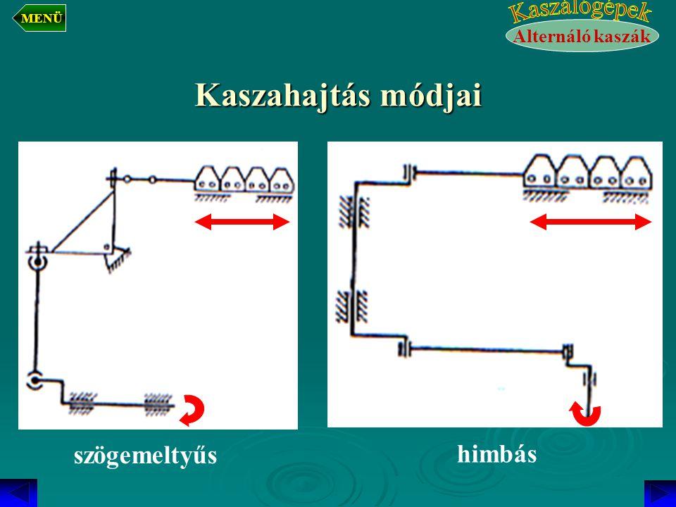 Kaszahajtás módjai szögemeltyűs himbás Alternáló kaszák Kaszálógépek