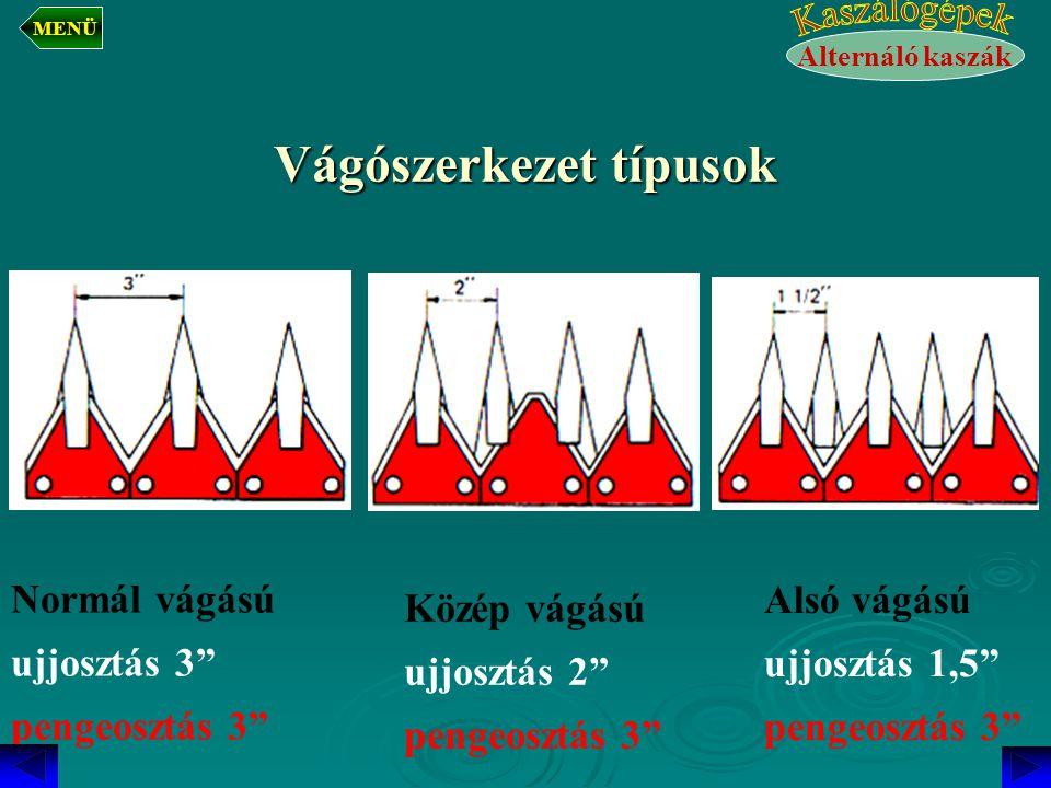 Vágószerkezet típusok