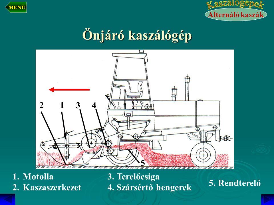 Önjáró kaszálógép 2 1 3 4 5 Motolla Kaszaszerkezet 3. Terelőcsiga