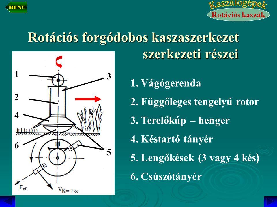 Rotációs forgódobos kaszaszerkezet szerkezeti részei