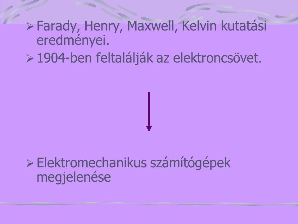 Farady, Henry, Maxwell, Kelvin kutatási eredményei.