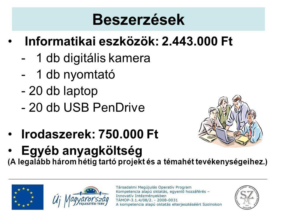 Beszerzések Informatikai eszközök: 2.443.000 Ft