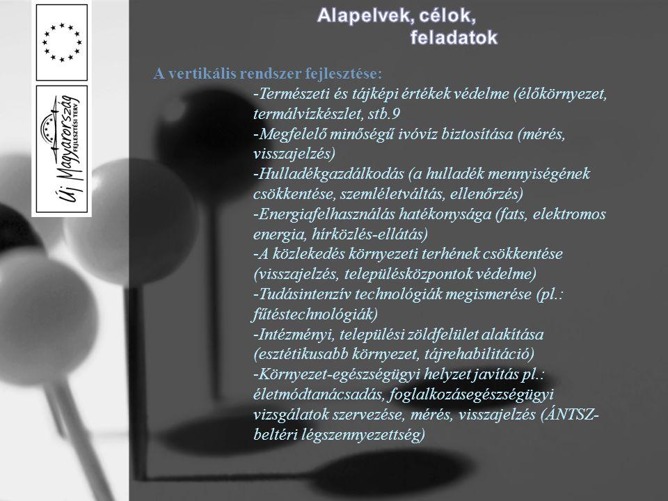 Alapelvek, célok, feladatok A vertikális rendszer fejlesztése: