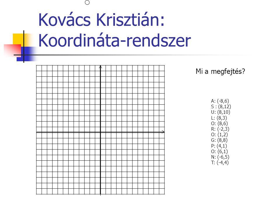 Kovács Krisztián: Koordináta-rendszer