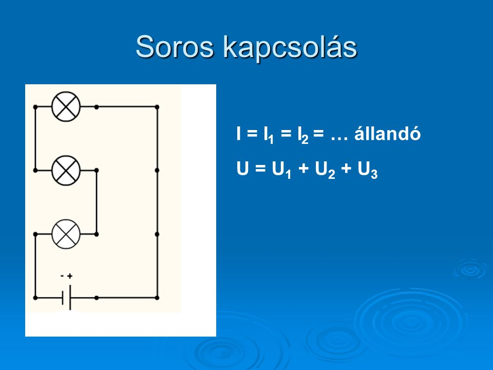 Soros kapcsolás I = I1 = I2 = … állandó U = U1 + U2 + U3