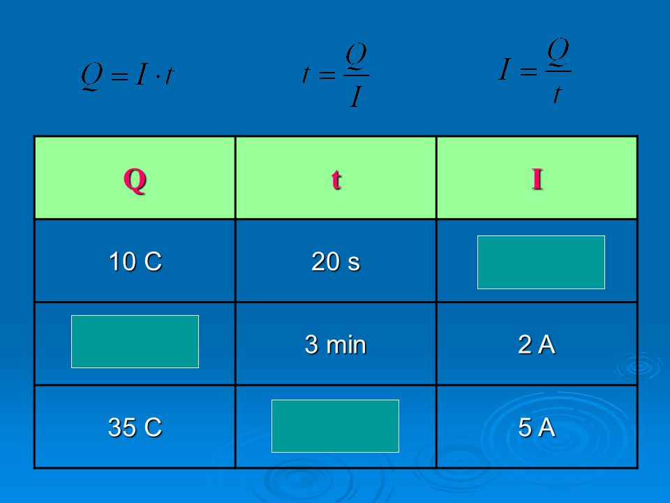 Q t I 10 C 20 s 0,5 A 360 C 3 min 2 A 35 C 7 s 5 A