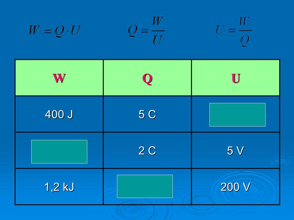 W Q U 400 J 5 C 80 V 10 J 2 C 5 V 1,2 kJ 6 C 200 V