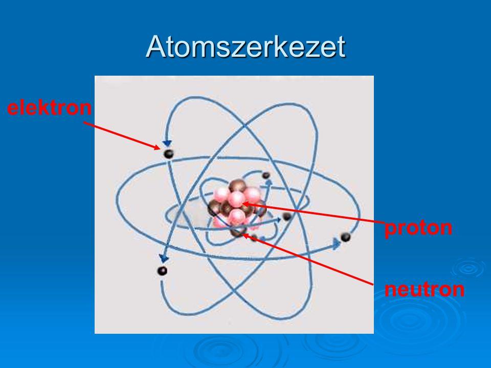 Atomszerkezet elektron proton neutron