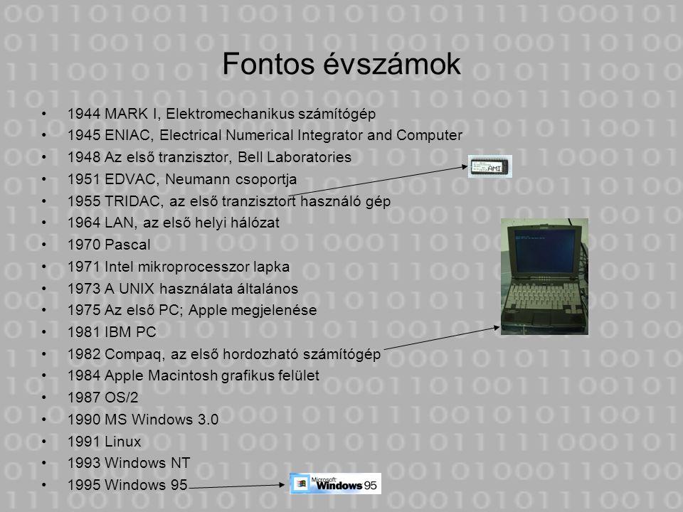 Fontos évszámok 1944 MARK I, Elektromechanikus számítógép