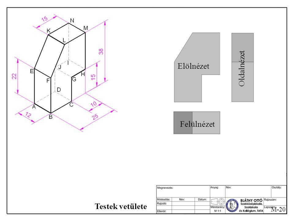 Elölnézet Oldalnézet Felülnézet Testek vetülete M-20
