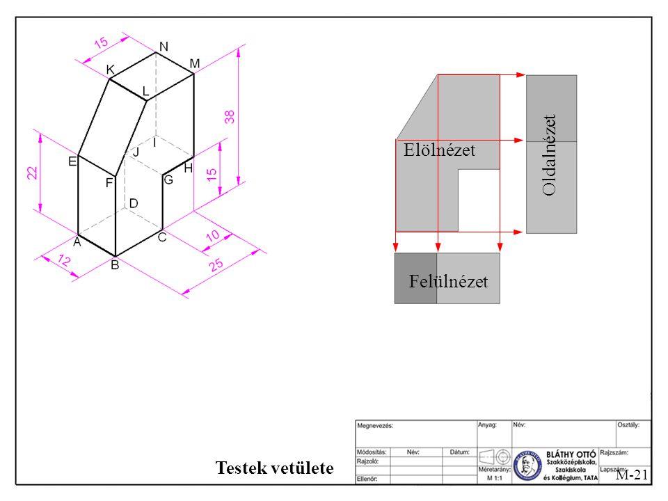 Elölnézet Oldalnézet Felülnézet Testek vetülete M-21