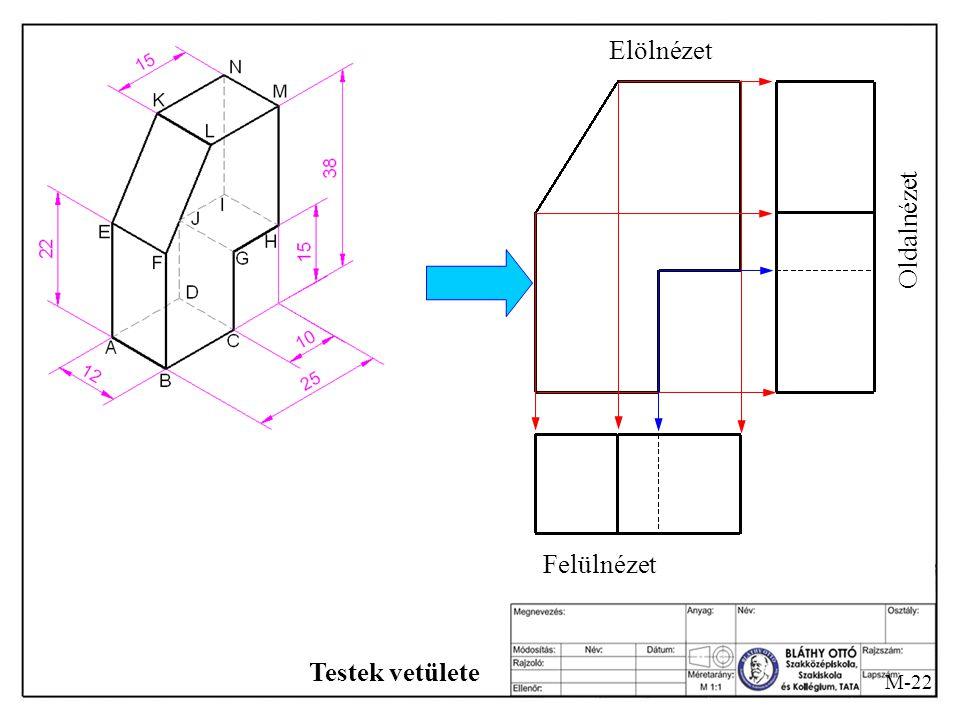 Elölnézet Oldalnézet Felülnézet Testek vetülete M-22