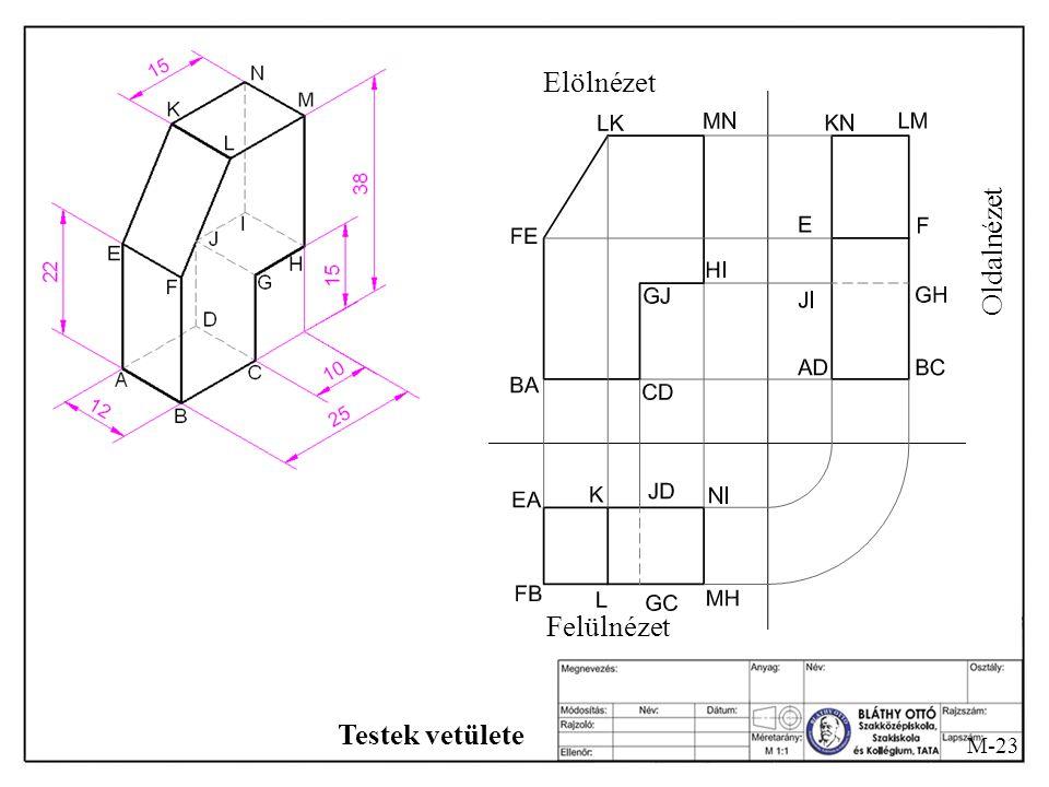 Elölnézet Oldalnézet Felülnézet Testek vetülete M-23
