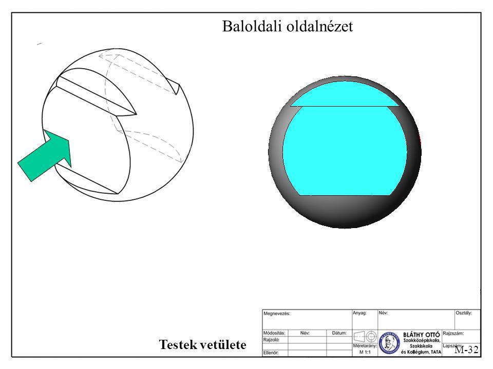 Baloldali oldalnézet Testek vetülete M-32