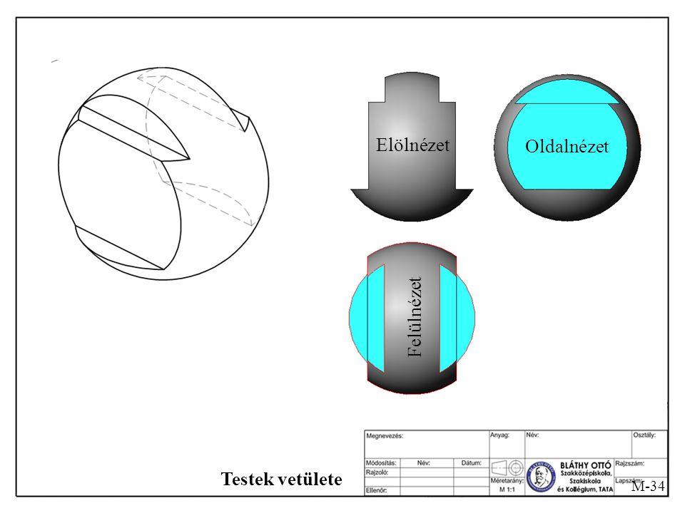 Elölnézet Oldalnézet Felülnézet Testek vetülete M-34