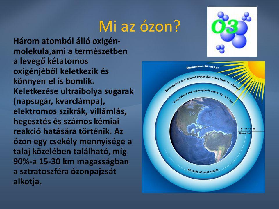 Mi az ózon