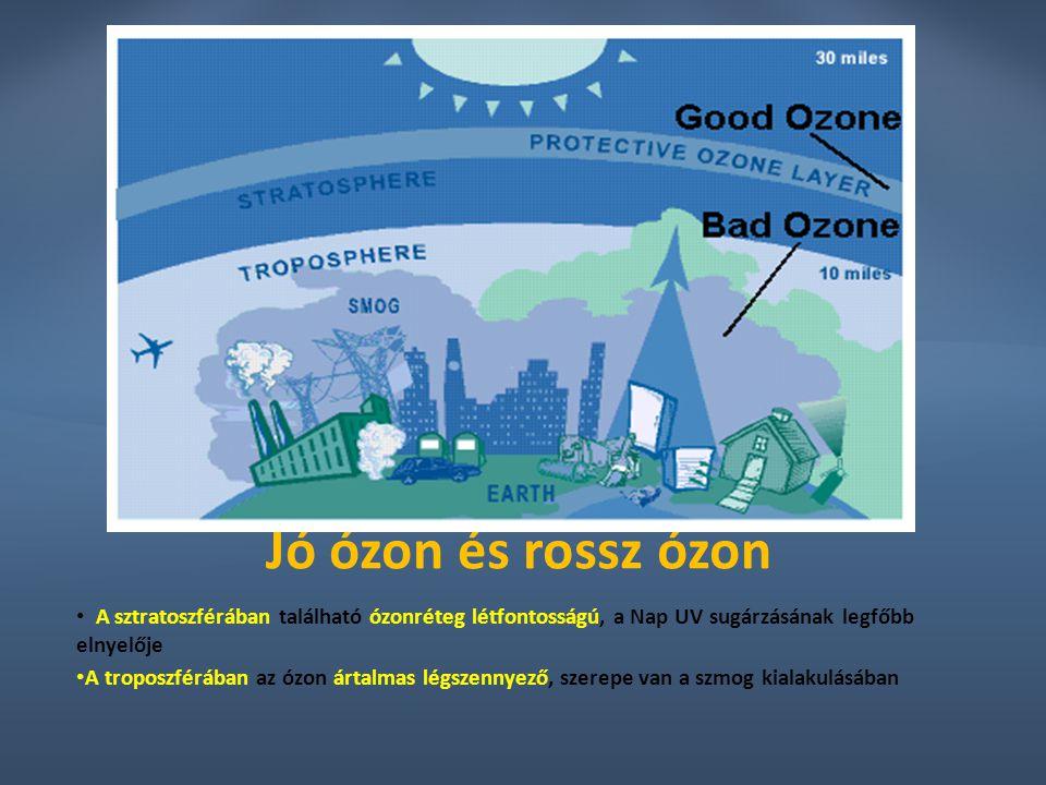 Jó ózon és rossz ózon A sztratoszférában található ózonréteg létfontosságú, a Nap UV sugárzásának legfőbb elnyelője.