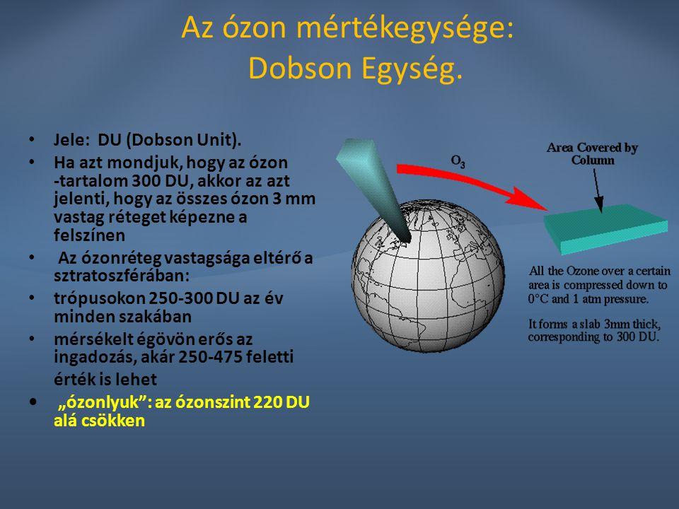 Az ózon mértékegysége: Dobson Egység.