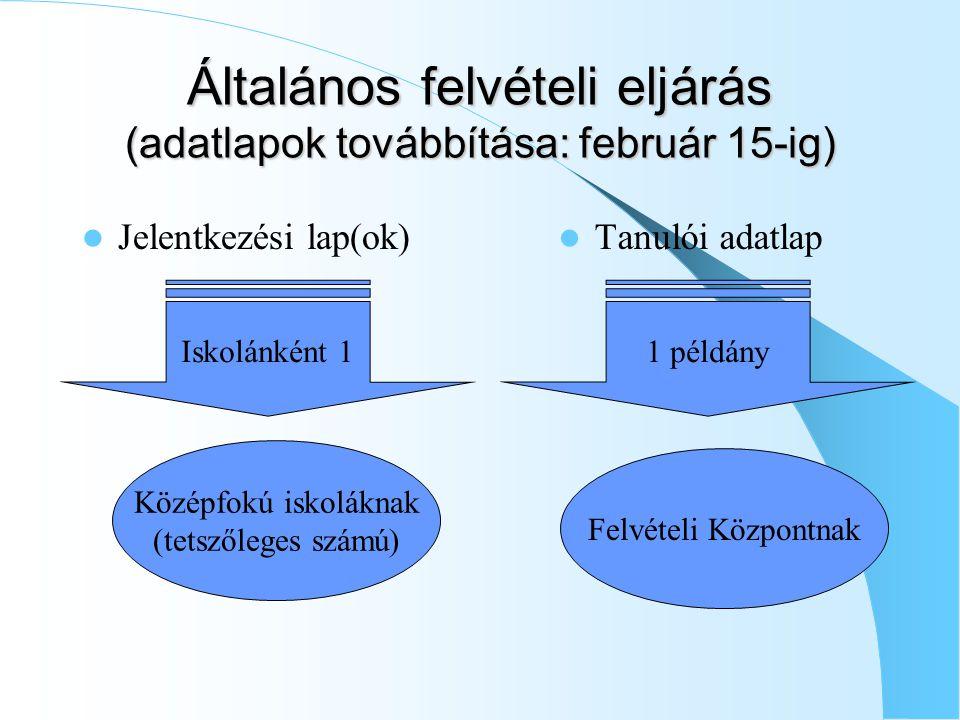 Általános felvételi eljárás (adatlapok továbbítása: február 15-ig)