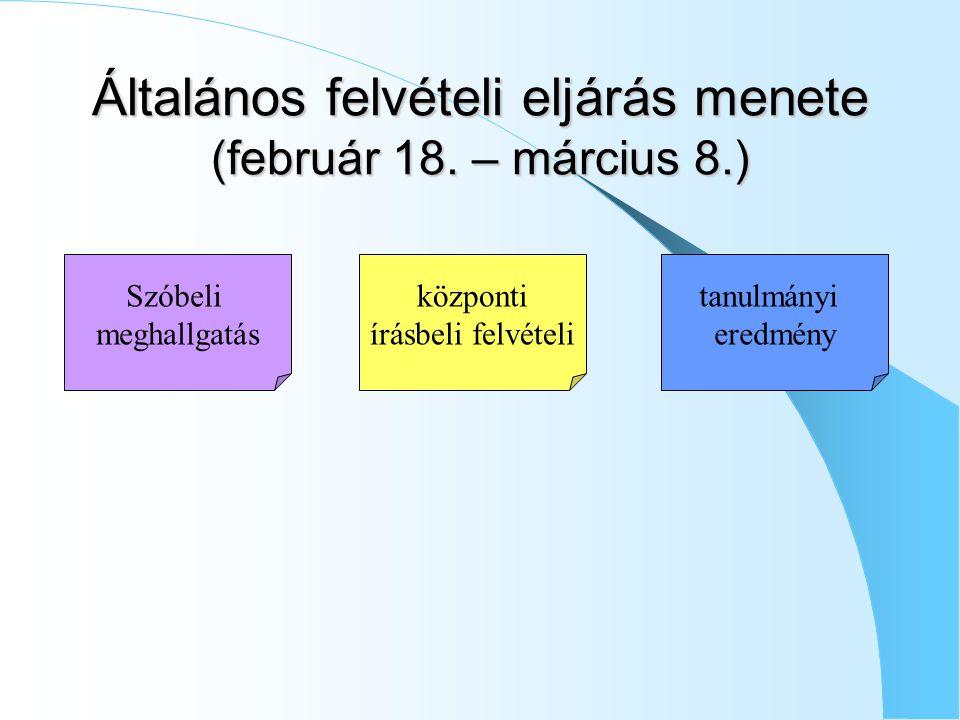 Általános felvételi eljárás menete (február 18. – március 8.)