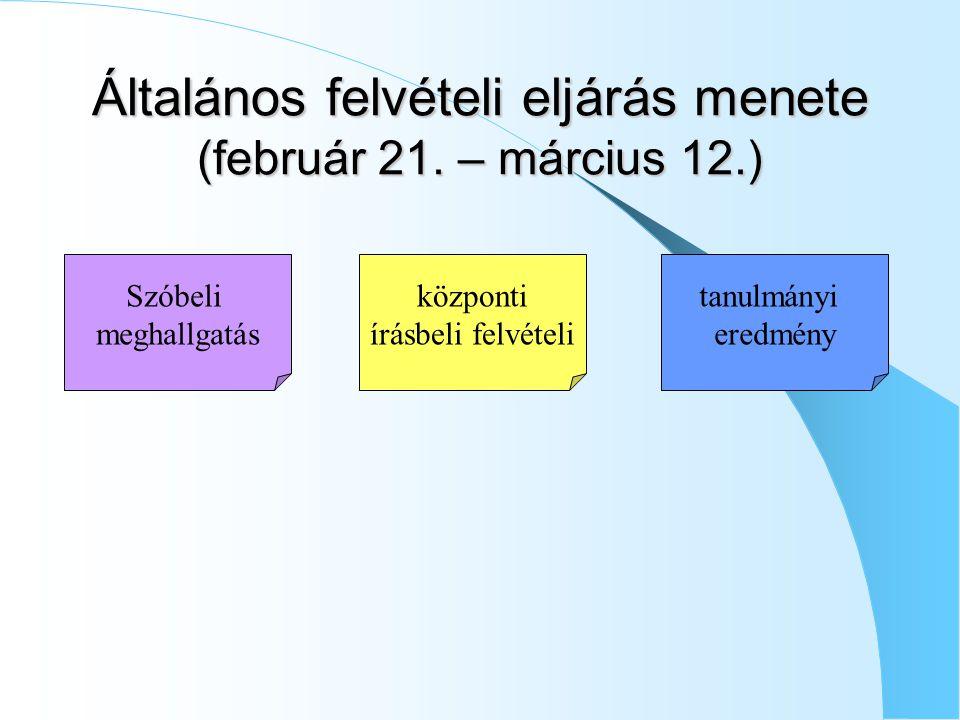 Általános felvételi eljárás menete (február 21. – március 12.)