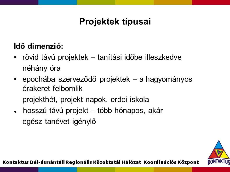Projektek típusai Idő dimenzió:
