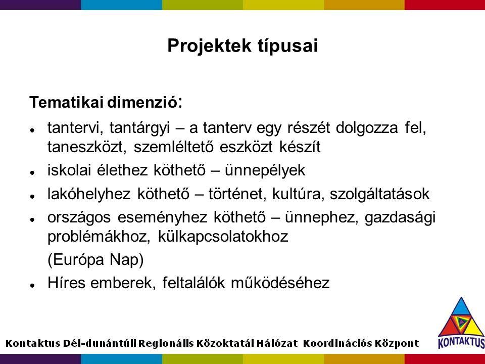 Projektek típusai Tematikai dimenzió: (Európa Nap)