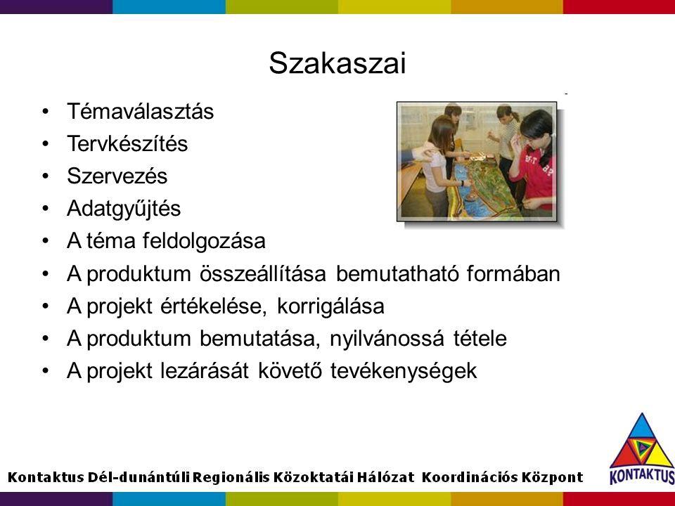 Szakaszai Témaválasztás Tervkészítés Szervezés Adatgyűjtés