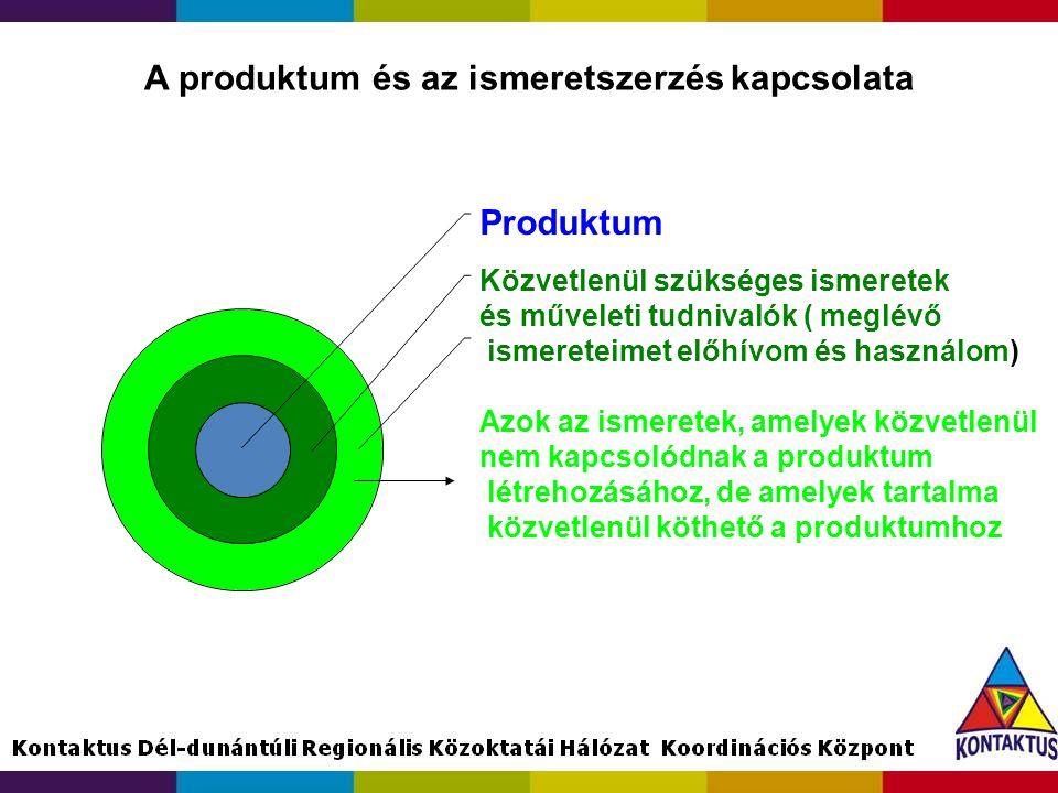 A produktum és az ismeretszerzés kapcsolata