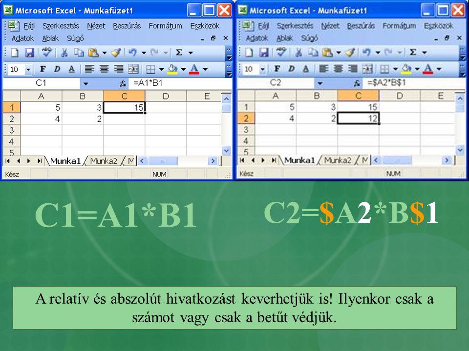 C1=A1*B1 C2=$A2*B$1. A relatív és abszolút hivatkozást keverhetjük is.