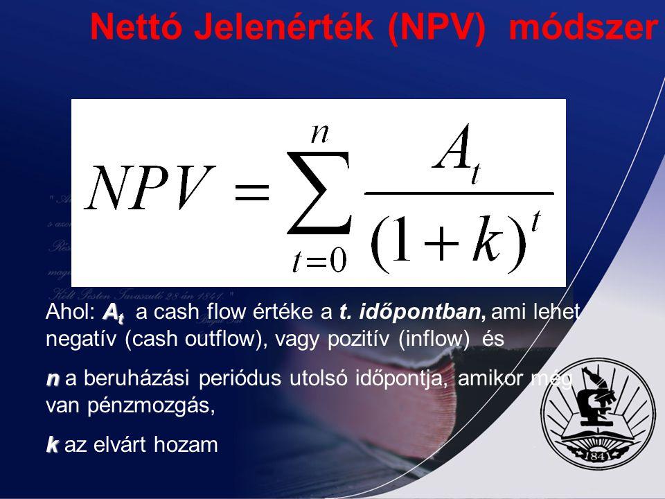 Nettó Jelenérték (NPV) módszer