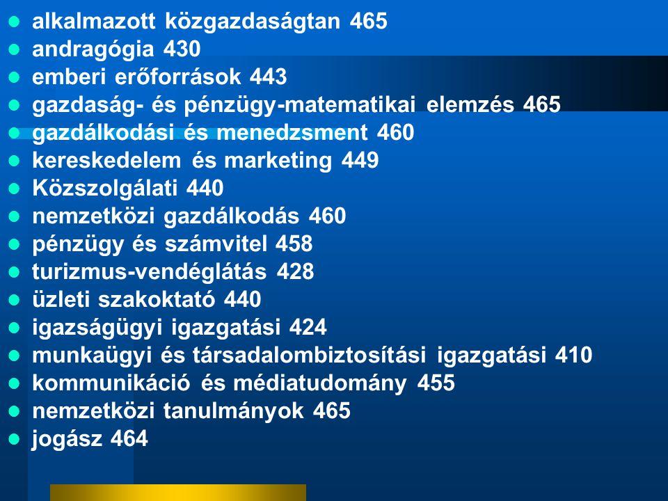 alkalmazott közgazdaságtan 465