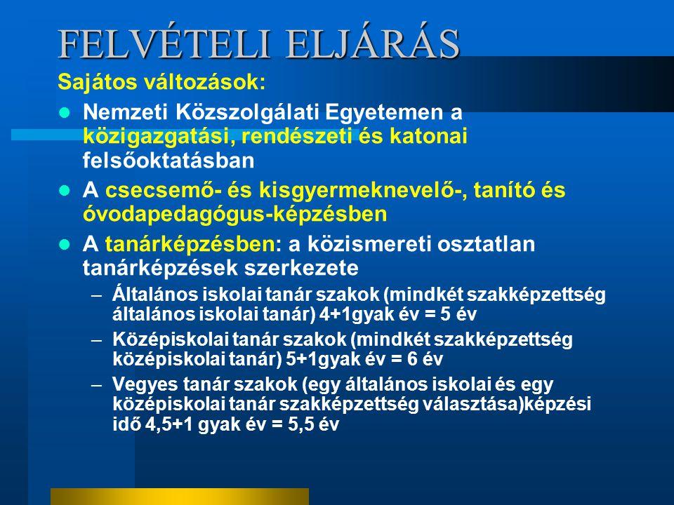 FELVÉTELI ELJÁRÁS Sajátos változások: